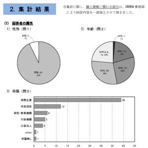 JRRNquestionnaire_report20110815.jpg